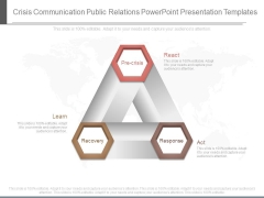 Crisis Communication Public Relations Powerpoint Presentation Templates