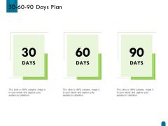 Crisis Management 30 60 90 Days Plan Ppt Tips PDF
