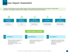 Crisis Management Business Impact Assessment Ppt Summary Format Ideas PDF