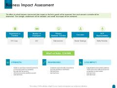 Crisis Management Business Impact Assessment Ppt Summary Format Ideas PDF