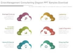 Crisis Management Consultanting Diagram Ppt Samples Download