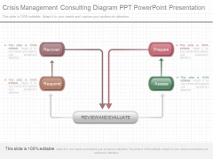Crisis Management Consulting Diagram Ppt Powerpoint Presentation