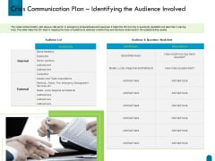 Crisis Management Crisis Communication Plan Identifying The Audience Involved Ppt Inspiration Diagrams PDF