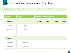 Crisis Management Critical Business Functions Recovery Priorities Ppt Portfolio Designs Download PDF