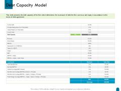 Crisis Management Debt Capacity Model Ppt Pictures Smartart PDF