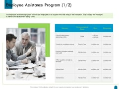Crisis Management Employee Assistance Program Ppt Gallery Icon PDF