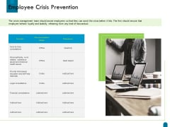 Crisis Management Employee Crisis Prevention Ppt Layouts Influencers PDF
