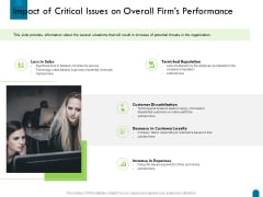 Crisis Management Impact Of Critical Issues On Overall Firms Performance Ppt Slides Elements PDF