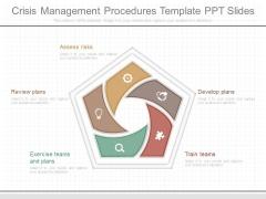 Crisis Management Procedures Template Ppt Slides