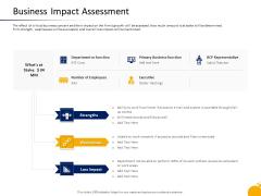 Crisis Management Program Presentation Business Impact Assessment Themes PDF