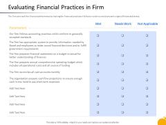 Crisis Management Program Presentation Evaluating Financial Practices In Firm Background PDF