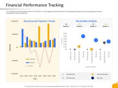 Crisis Management Program Presentation Financial Performance Tracking Slide Revenue Ideas PDF
