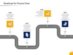 Crisis Management Program Presentation Roadmap For Process Flow Microsoft PDF