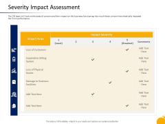 Crisis Management Program Presentation Severity Impact Assessment Ideas PDF