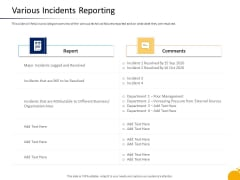 Crisis Management Program Presentation Various Incidents Reporting Infographics PDF