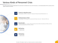 Crisis Management Program Presentation Various Kinds Of Personnel Crisis Background PDF