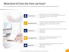 Crisis Management Program Presentation What Kind Of Crisis Our Firm Can Face Guidelines PDF
