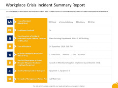 Crisis Management Program Presentation Workplace Crisis Incident Summary Report Demonstration PDF
