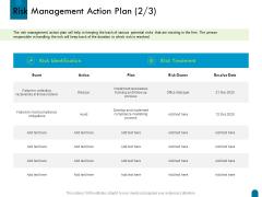Crisis Management Risk Management Action Plan Event Ppt Outline Pictures PDF