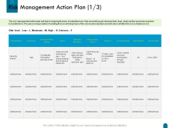 Crisis Management Risk Management Action Plan Ppt Infographic Template Files PDF