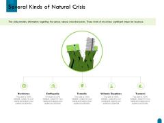 Crisis Management Several Kinds Of Natural Crisis Ppt Inspiration Good PDF