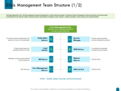 Crisis Management Team Structure Ppt Infographic Template Background Images PDF