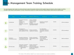 Crisis Management Team Training Schedule Ppt Portfolio Sample PDF