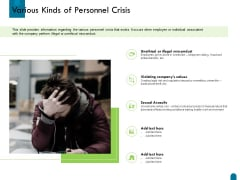 Crisis Management Various Kinds Of Personnel Crisis Ppt Summary PDF