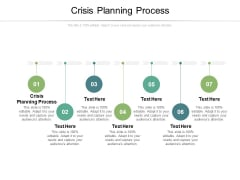 Crisis Planning Process Ppt PowerPoint Presentation Outline Inspiration Cpb Pdf