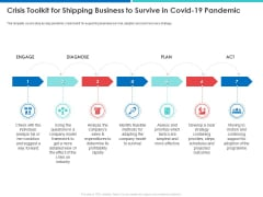 Crisis Toolkit For Shipping Business To Survive In Covid 19 Pandemic Professional PDF