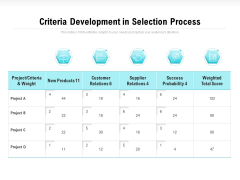 Criteria Development In Selection Process Ppt PowerPoint Presentation Infographic Template Infographics PDF
