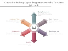 Criteria For Raising Capital Diagram Powerpoint Templates Microsoft