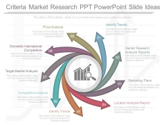 Criteria Market Research Ppt Powerpoint Slide Ideas