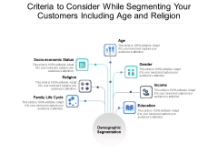 Criteria To Consider While Segmenting Your Customers Including Age And Religion Ppt PowerPoint Presentation Gallery Layout Ideas PDF