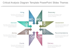 Critical Analysis Diagram Template Powerpoint Slides Themes