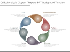 Critical Analysis Diagram Template Ppt Background Template