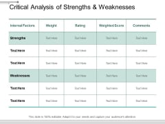 Critical Analysis Of Strengths And Weaknesses Ppt Powerpoint Presentation Outline Display