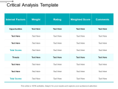 Critical Analysis Template Ppt Powerpoint Presentation Professional Brochure