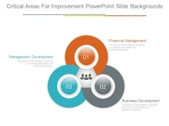 Critical Areas For Improvement Powerpoint Slide Backgrounds