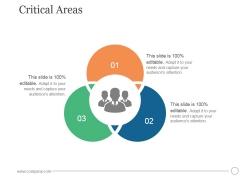 Critical Areas Ppt PowerPoint Presentation Portfolio
