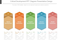 Critical Development Ppt Diagram Presentation Design