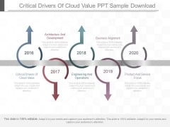 Critical Drivers Of Cloud Value Ppt Sample Download