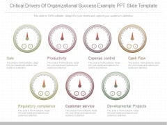 Critical Drivers Of Organizational Success Example Ppt Slide Template