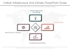 Critical Infrastructure And Climate Powerpoint Guide