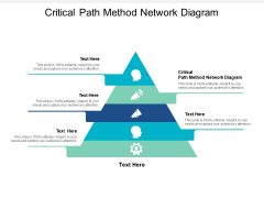 Critical Path Method Network Diagram Ppt PowerPoint Presentation Show Demonstration Cpb
