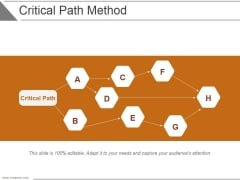 Critical Path Method Ppt PowerPoint Presentation Model