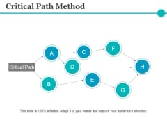 Critical Path Method Ppt PowerPoint Presentation Summary Clipart