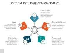 Critical Path Project Management Ppt PowerPoint Presentation Ideas