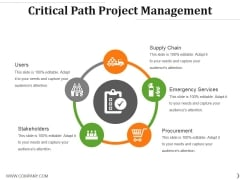 Critical Path Project Management Ppt PowerPoint Presentation Model Master Slide