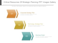 Critical Resources Of Strategic Planning Ppt Images Gallery